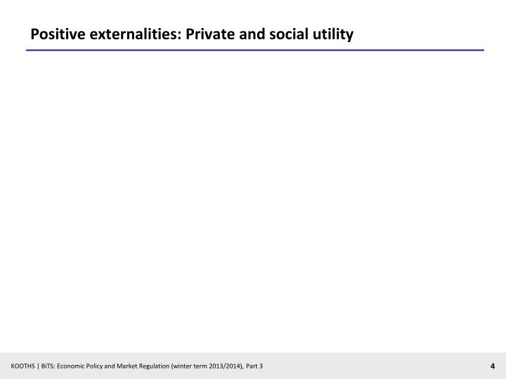 Positive externalities: Private and social