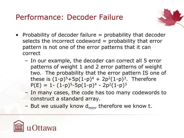 Performance: Decoder Failure