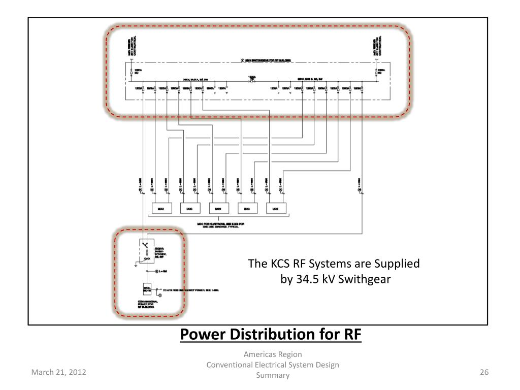 PPT - ILC Mechanical & Electrical Review PowerPoint