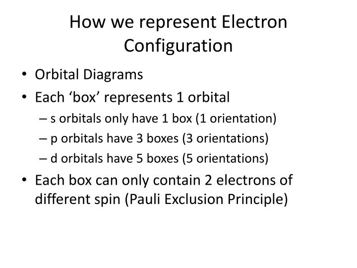 Ppt Quantum Numbers And Electron Configuration Powerpoint