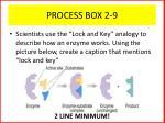 process box 2 9