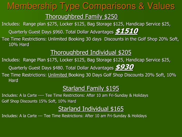 Membership Type Comparisons & Values