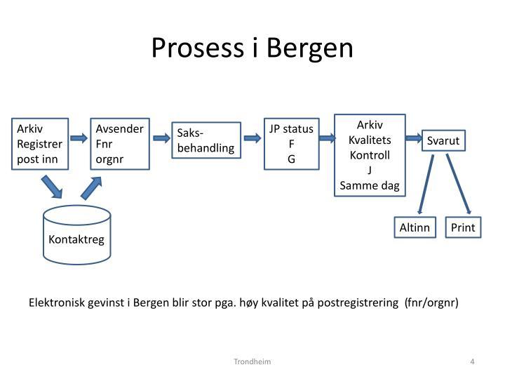 Prosess i Bergen