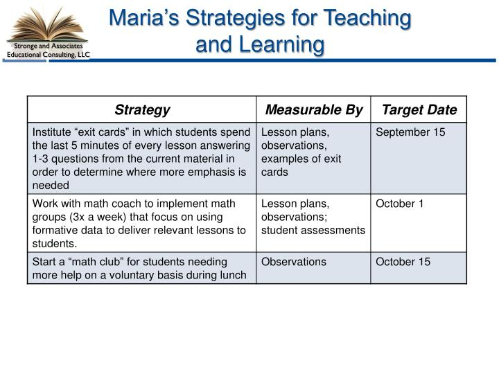 Maria's Strategies for Teaching and Learning