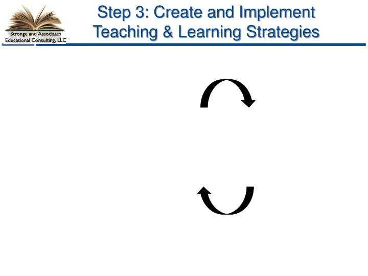 Step 3: Create and Implement