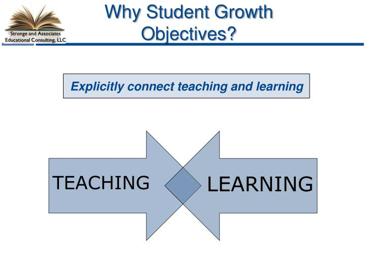 Explicitly connect teaching and learning