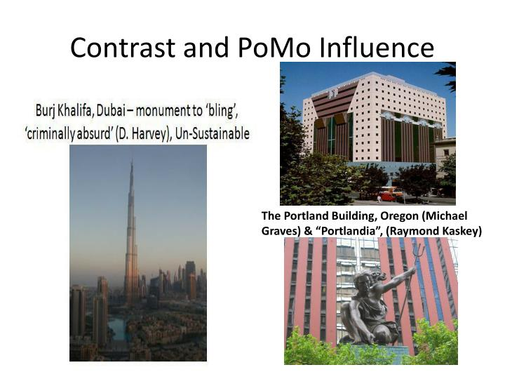Contrast and PoMo Influence