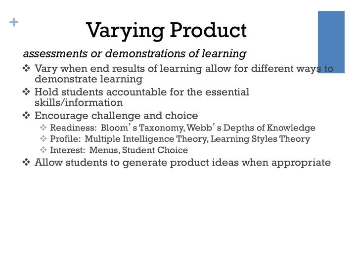 Varying Product
