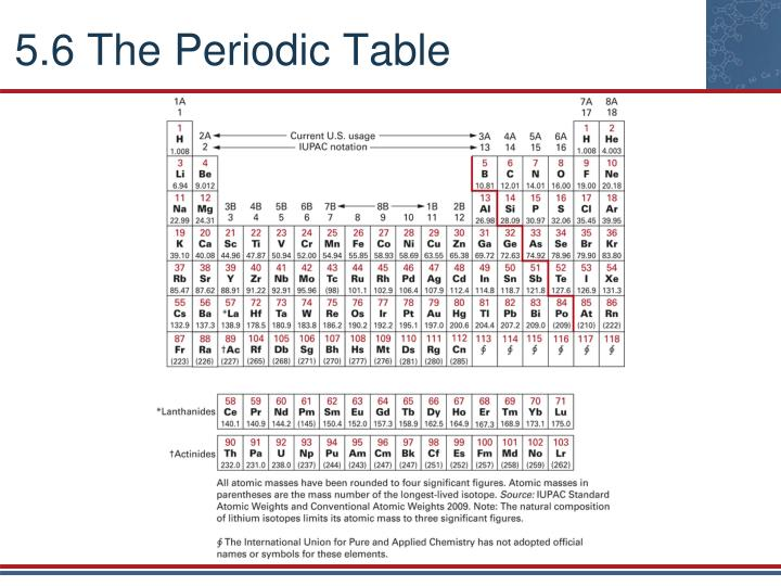 Ppt chapter 5 atomic theory the nuclear model of the atom 56 the periodic table urtaz Choice Image