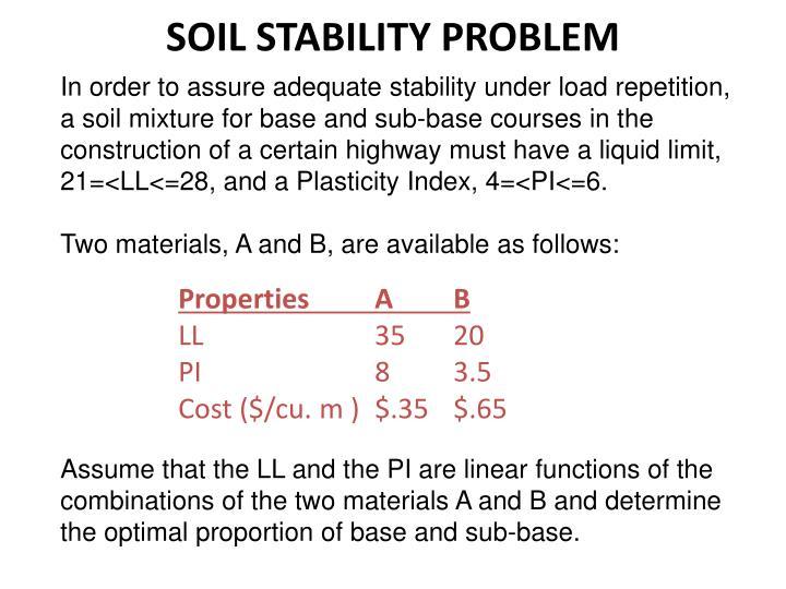 SOIL STABILITY PROBLEM