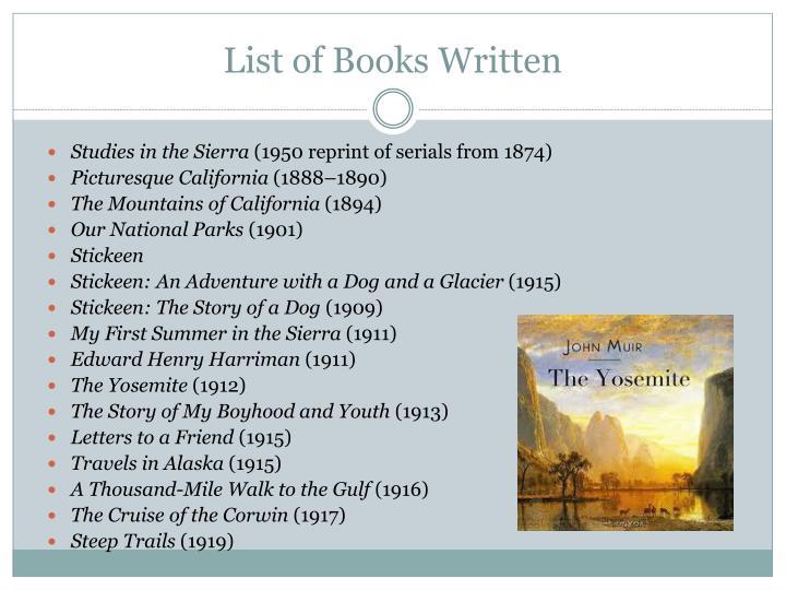 List of Books Written