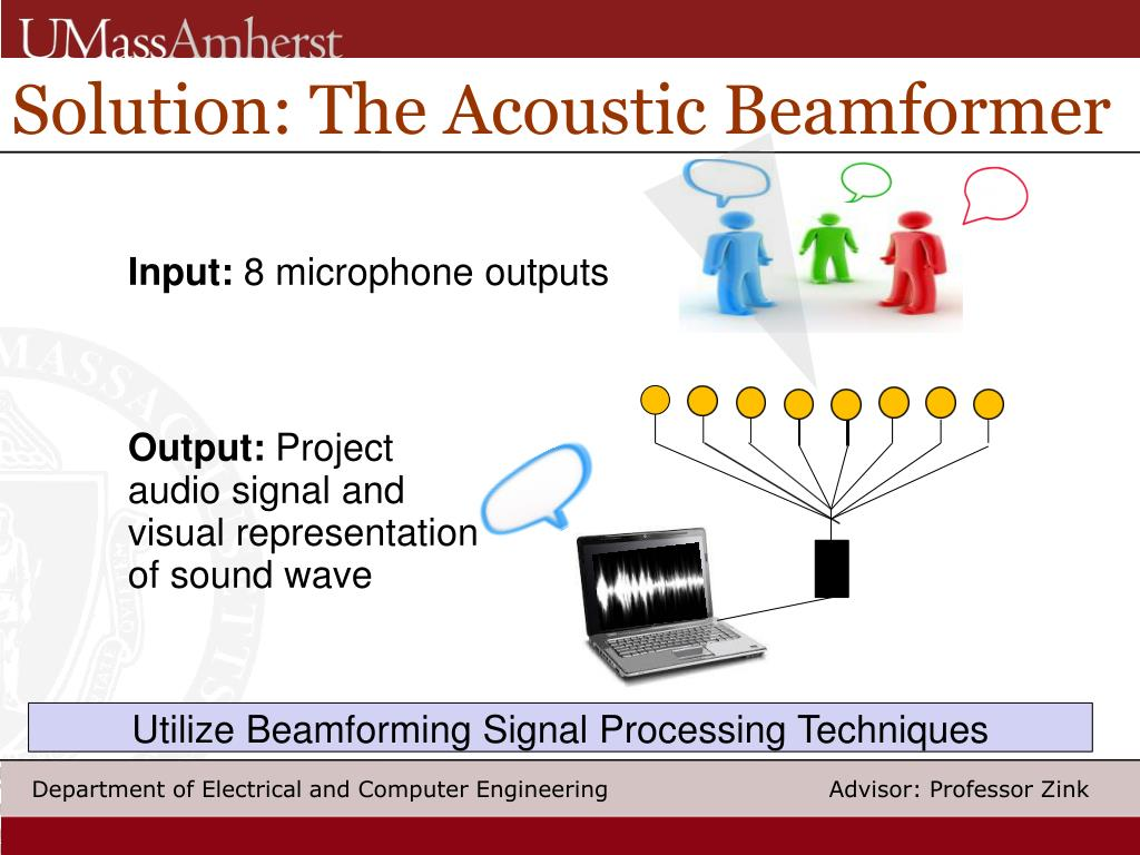 PPT - Team Acoustic Beamformer PowerPoint Presentation - ID:2051661