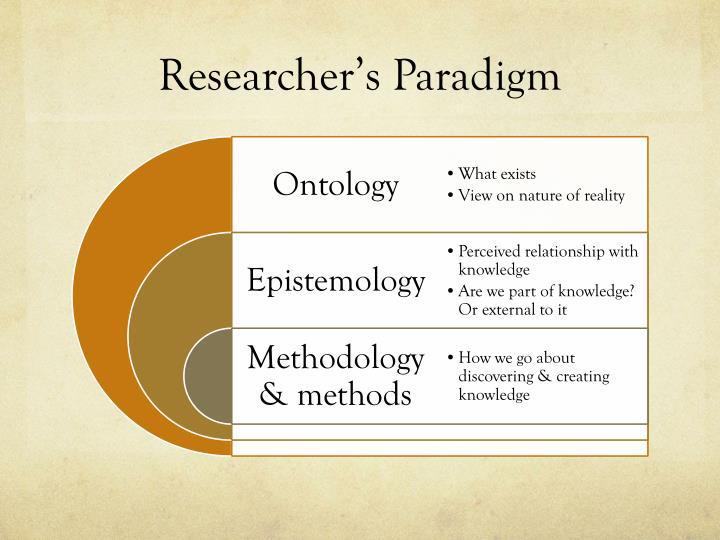 Researcher s paradigm