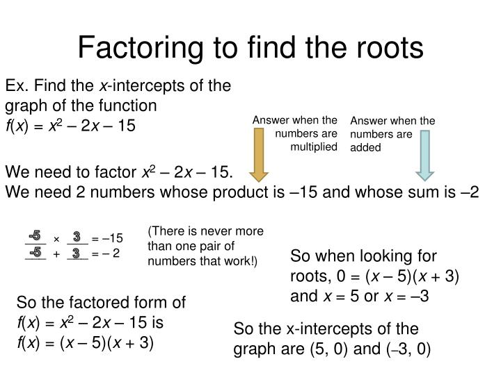 Factoring to find the roots