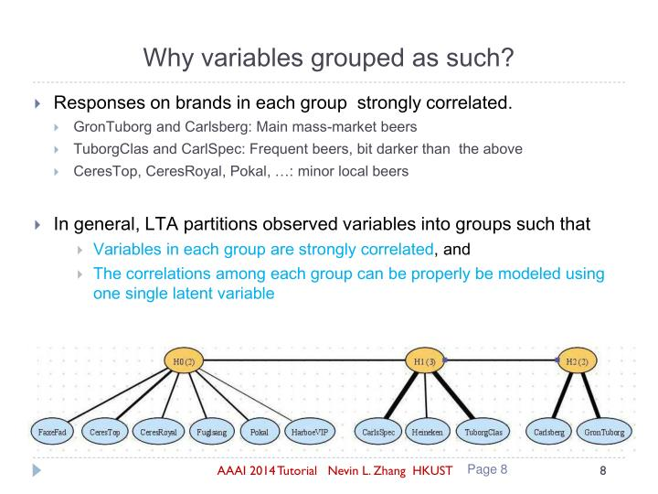 Why variables grouped as such?
