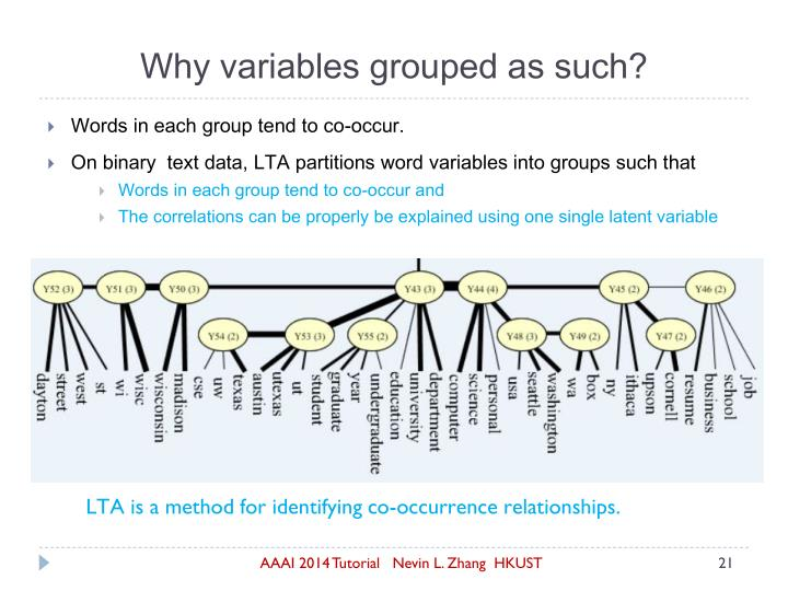 Why variables grouped as such