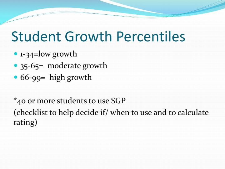 Student Growth Percentiles