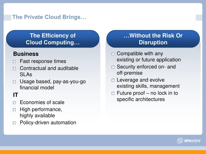The Private Cloud Brings…