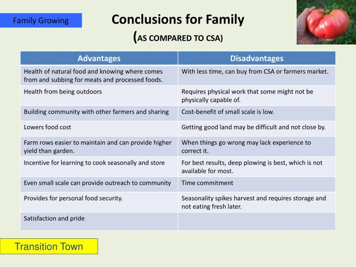 Conclusions for family as compared to csa