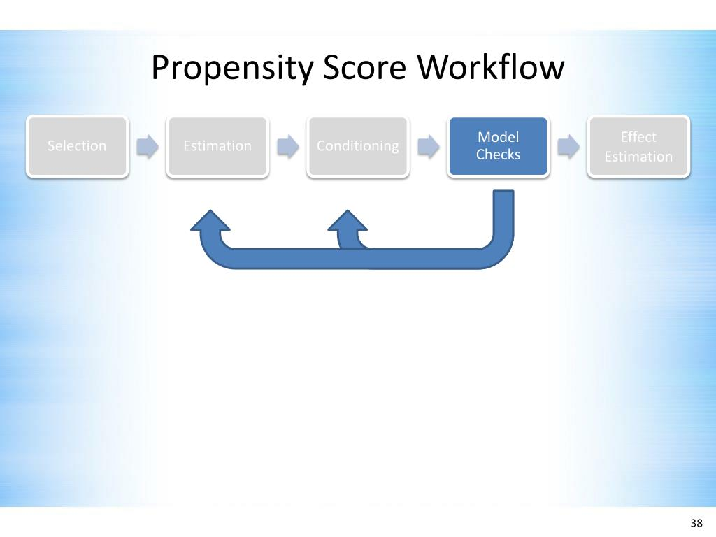 PPT - Propensity Score Analysis A tool for causal inference