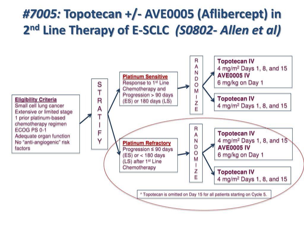 PPT - BEST OF ASCO LUNG CANCER 2012 PowerPoint Presentation