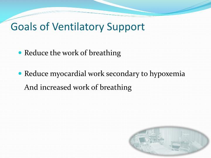 Goals of Ventilatory Support