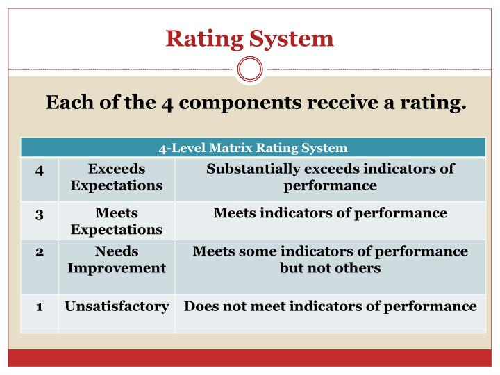 Rating System