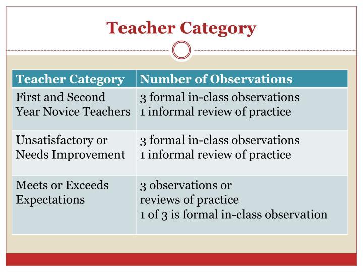 Teacher Category
