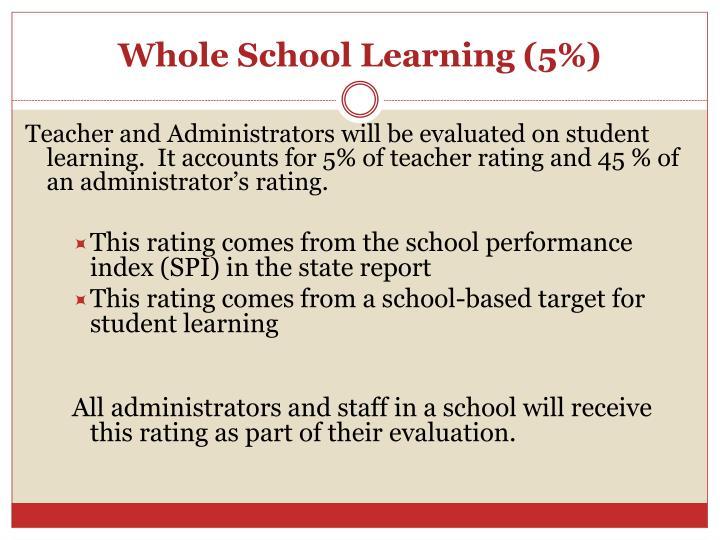 Whole School Learning (5%)