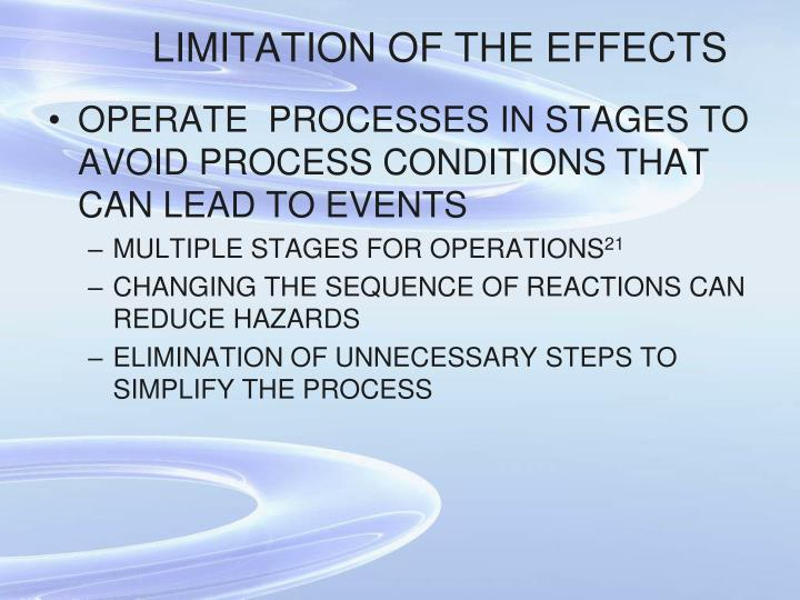 LIMITATION OF THE EFFECTS