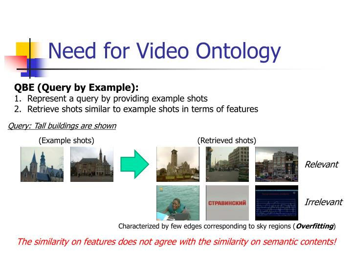 Need for video ontology