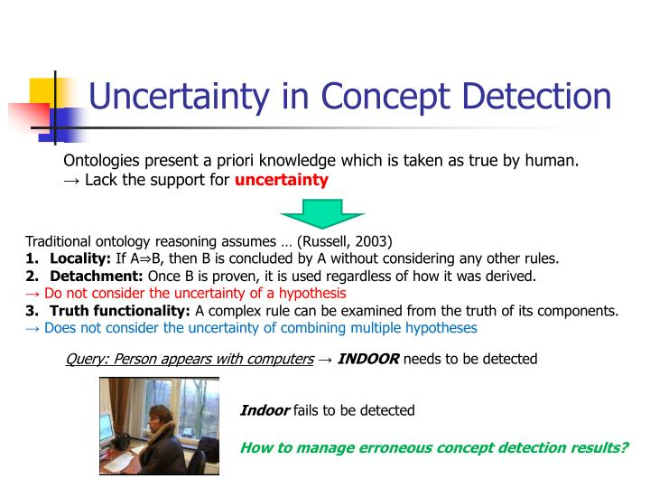 Uncertainty in Concept Detection