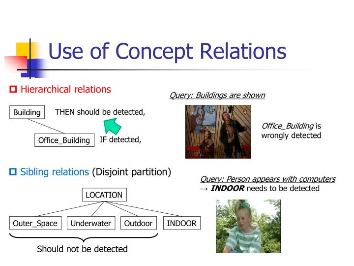 Use of Concept Relations