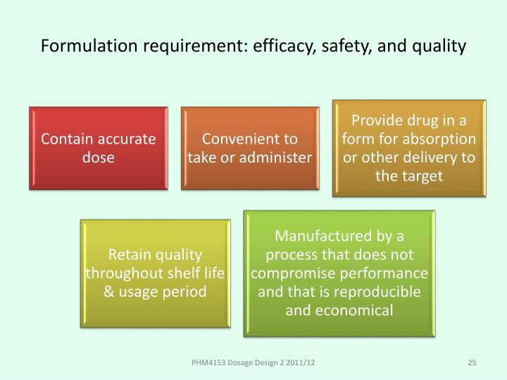 Formulation requirement: