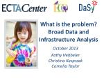 what is the problem broad data and infrastructure analysis