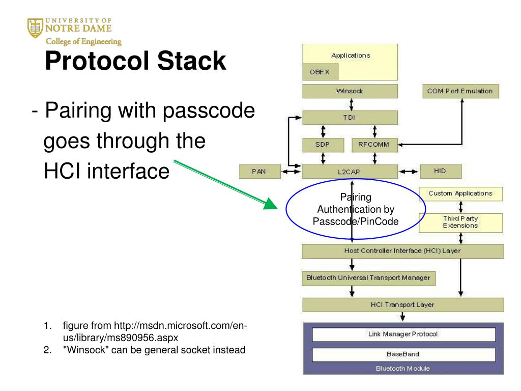 PPT - Hacking the Bluetooth Pairing Authentication Process