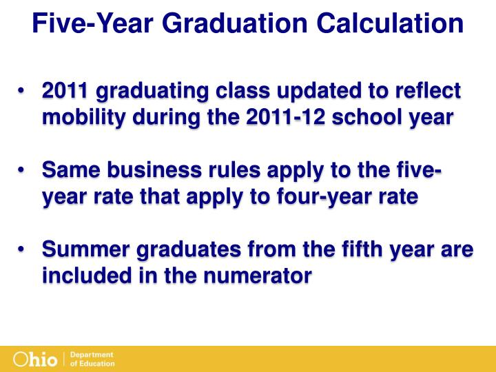 Five-Year Graduation Calculation