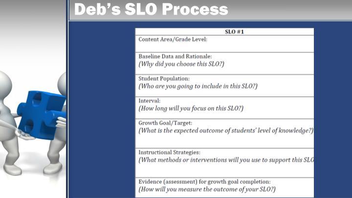 Deb's SLO Process
