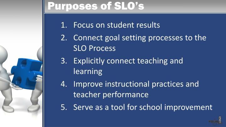 Purposes of SLO's