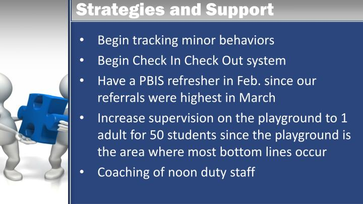 Strategies and Support