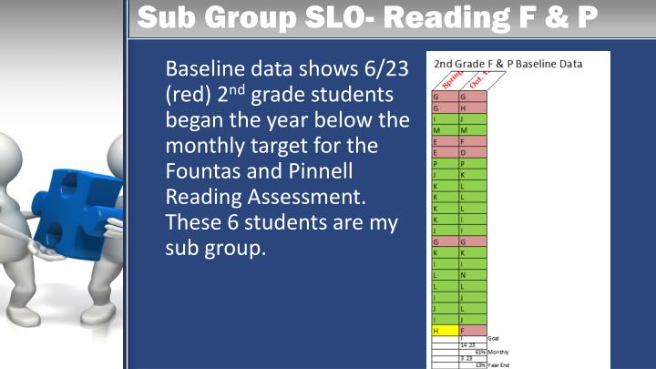 Sub Group SLO- Reading F & P