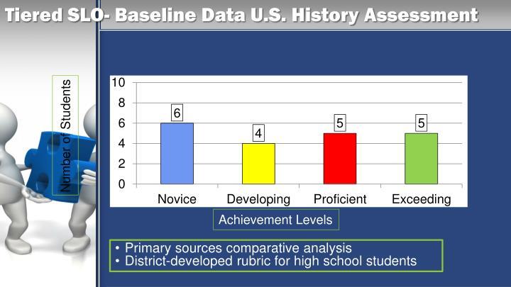 Tiered SLO- Baseline Data U.S. History Assessment
