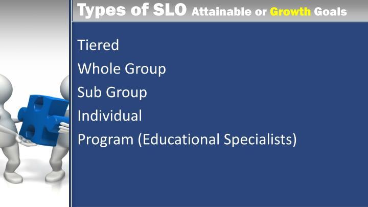 Types of SLO
