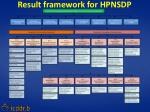 result framework for hpnsdp