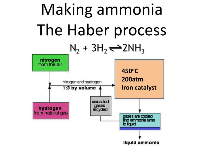 Process For Making Hydrogen From Natural Gas