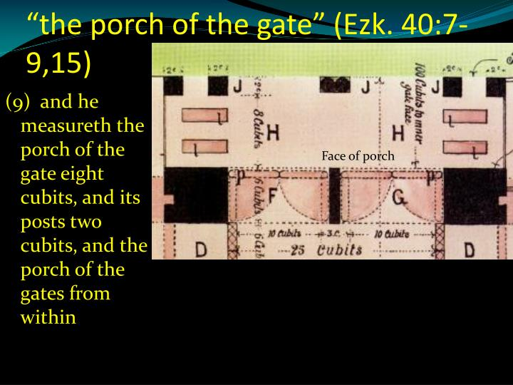 """the porch of the gate"" ("