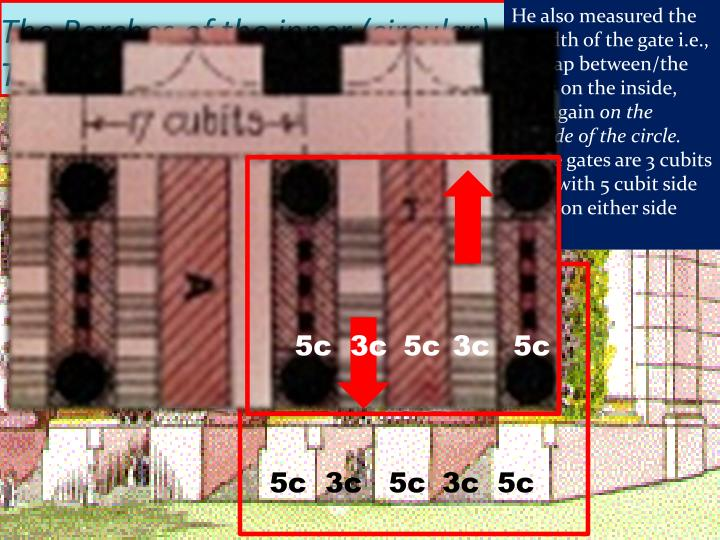 He also measured the breadth of the gate i.e., the gap between/the posts on the inside, and again