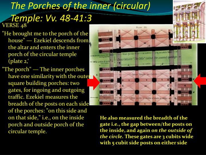 The Porches of the inner (circular)