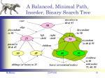 a balanced minimal path inorder binary search tree