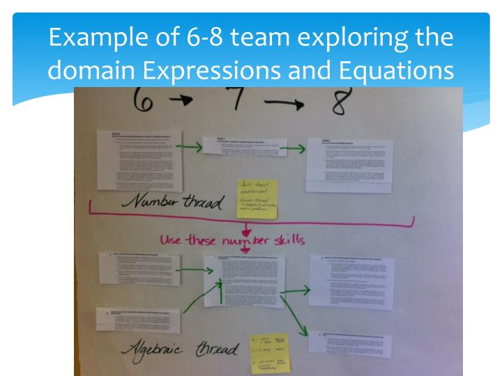 Example of 6-8 team exploring the domain Expressions and Equations